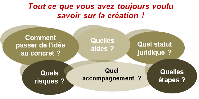 Informations-collectives-creation-entreprise